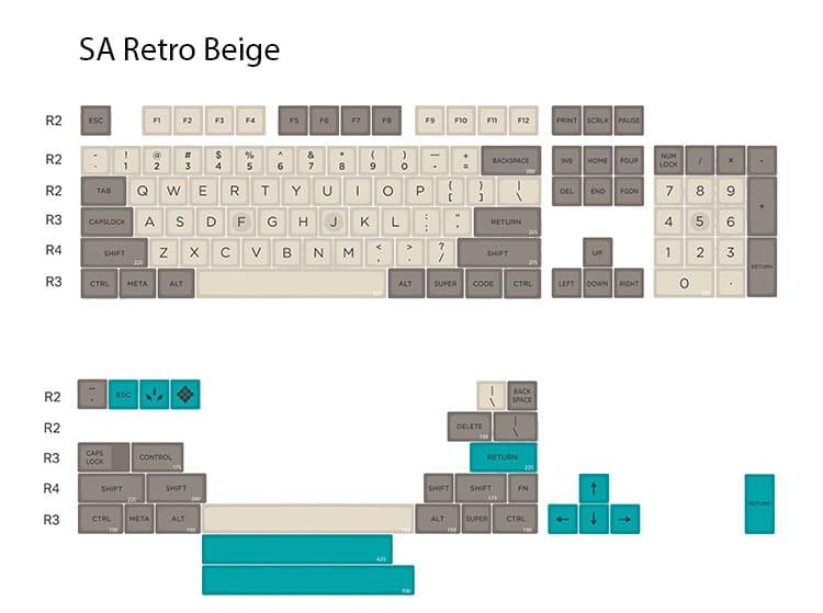 SA Retro Beige Layout