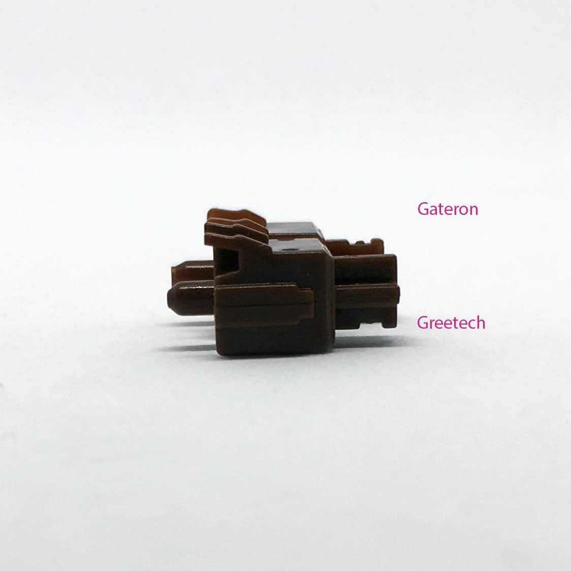 Greetech Gateron Comparison