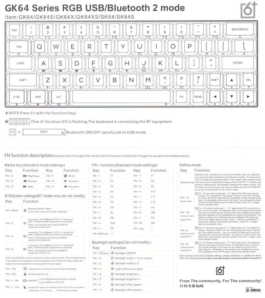 GK64s Instruction Manual