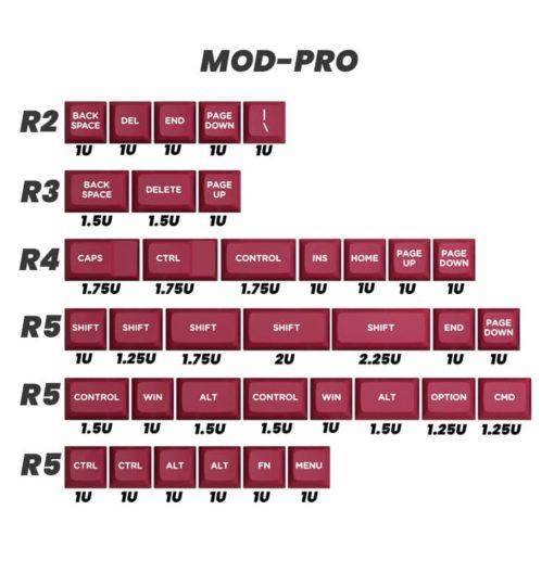 OSA Profile Doubleshot Molten Lava Keycaps Mods